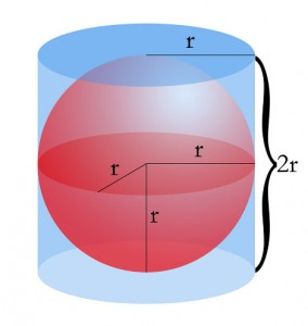 Archimedes_sphere_cylinder